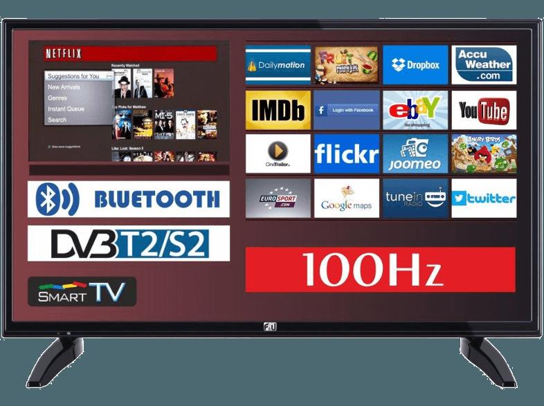 αγορά τηλεοραση 32