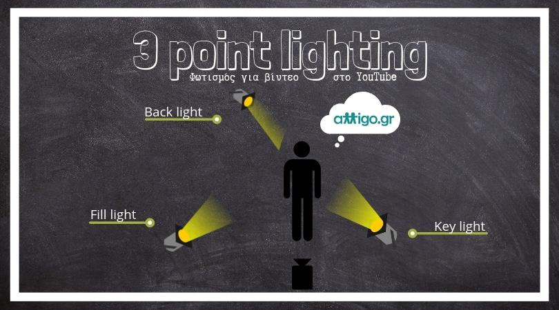 φωτισμός για βίντεο - 3 point lighting - fotismos gia video - fwta gia video